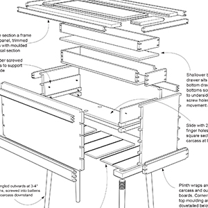 English tool chest plan